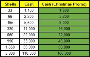 bonus voucher christmas gift bukan voucher garena